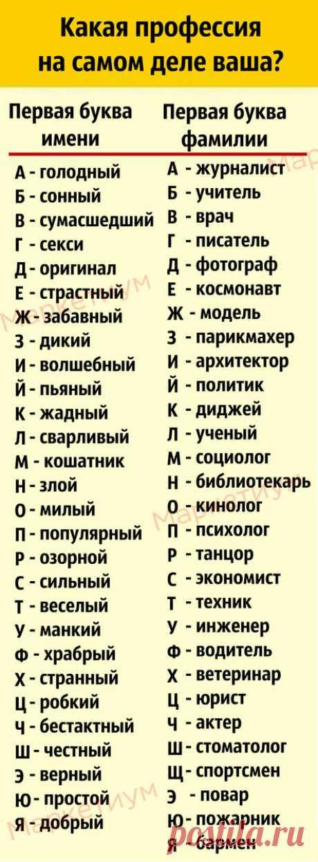 Первые буквы вашего имени и фамилии расскажут о том, кем вам суждено стать | Безмятежный Влад | Яндекс Дзен