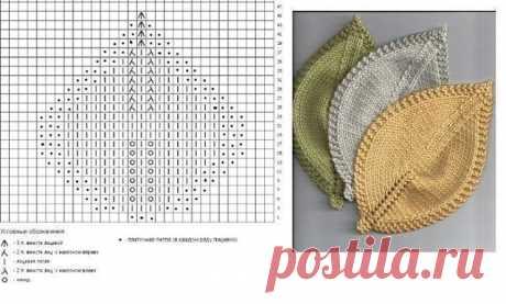 Крупный лист спицами- как подставка или элемент декора из категории Интересные идеи – Вязаные идеи, идеи для вязания