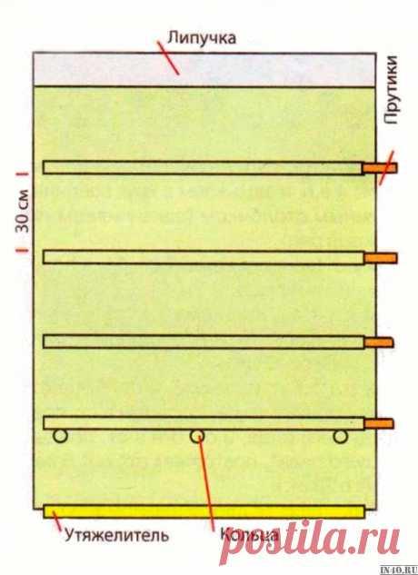 Как пошить римские шторы своими руками | in4o.ru