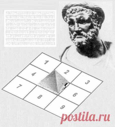 Psychomatrix on date of birth (Pythagoras's Square)