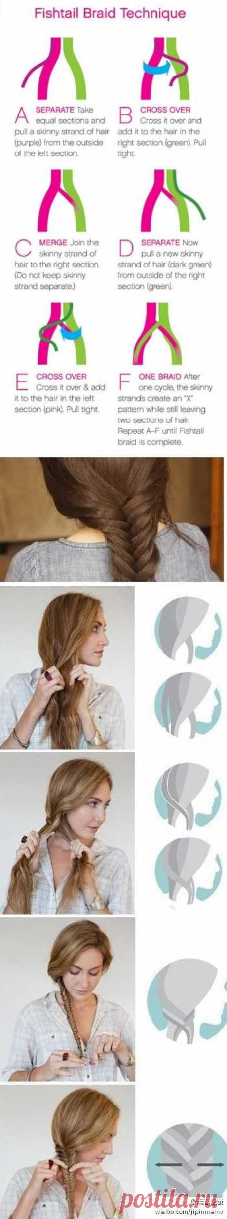 Braid fish tail: trudges simply and beautifully!