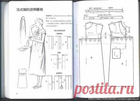 выкройки ночных сорочек для женщин размер 54: 9 тыс изображений найдено в Яндекс.Картинках