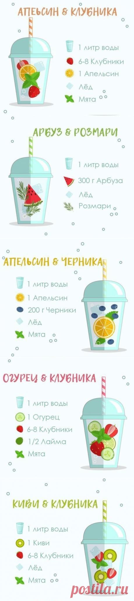 Крутые 5 здоровых рецепта Detox воды ...   Интересный контент в группе В здоровом теле- здоровый дух!