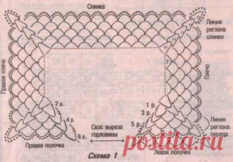 Схемы вязания реглана