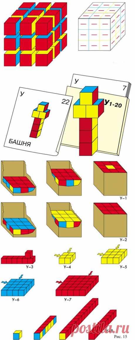 УНИКУБ  Никитиных для развития математического мышления ребенка и знакомства с трехмерным пространством.