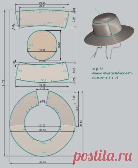 Стильные и практичные шляпки на лето