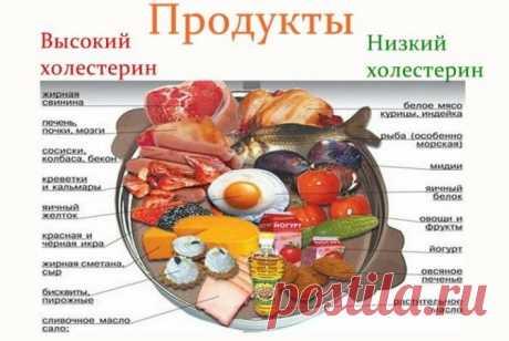 Как питаться при повышенном холестерине. Подробное меню | Я Могу | Яндекс Дзен