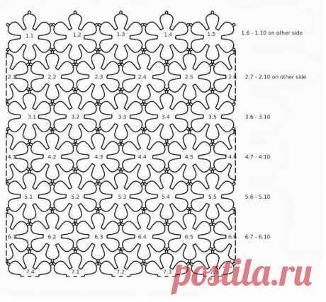 Сумка крючком из льна и оригинальных мотивов со схемами и выкройкой