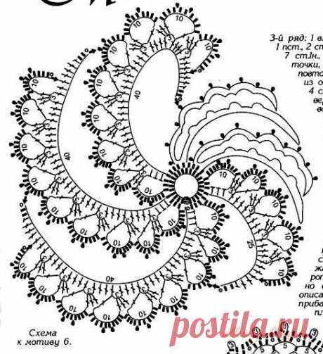 Series of messages. Motives of the Irish lace. Rotations. Selection 4