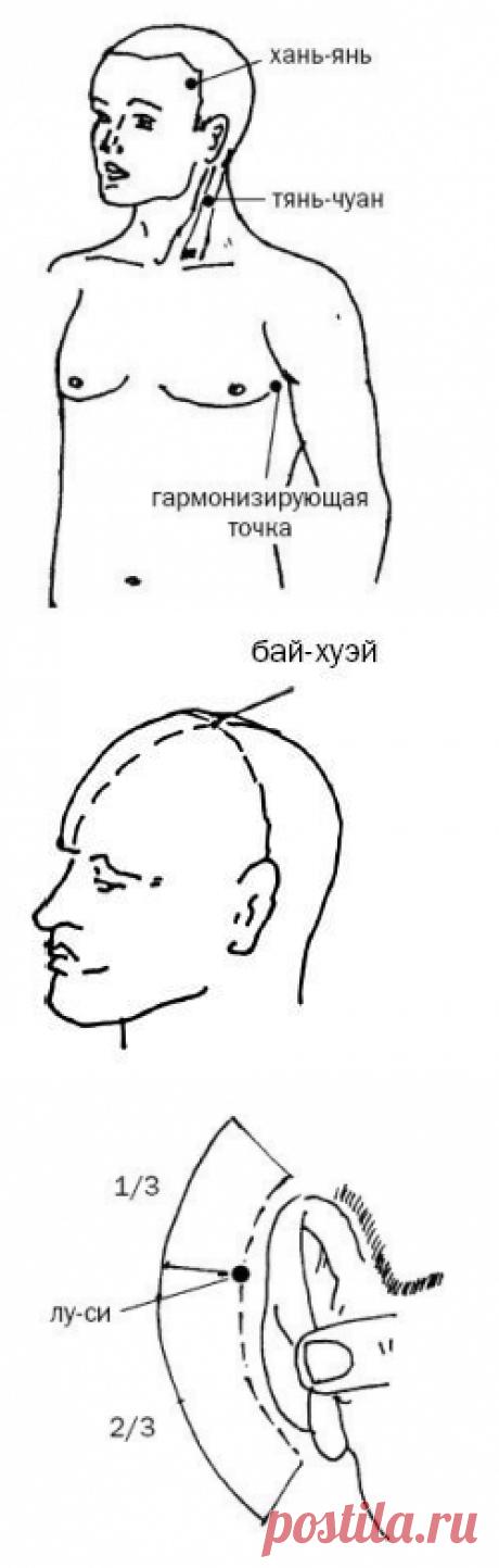 East medicine for normalization of pressure: simple equipment of a prostukivaniye | Always in shape!