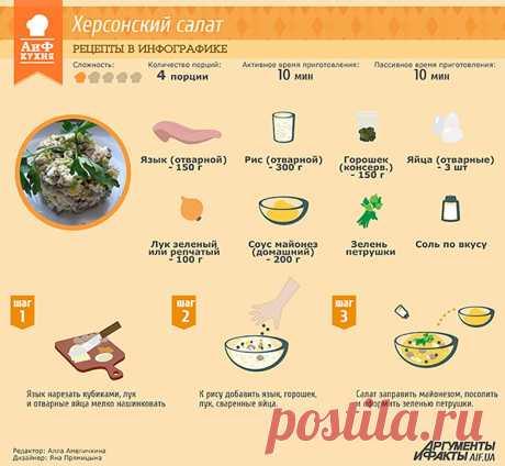 рецепты в картинках инфографике– Google Поиск