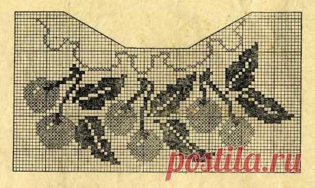 Вишни вышивка крестом