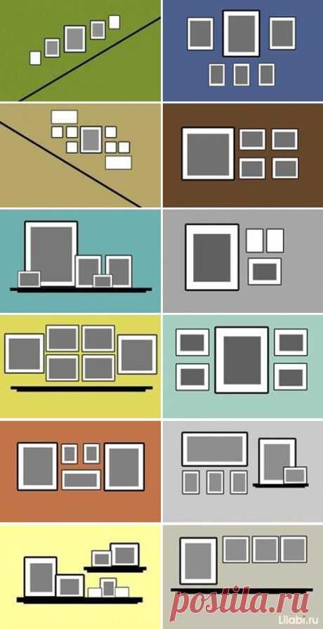 Картины в интерьере: как выбрать сюжет, разместить и повесить. Ошибки