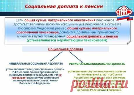 Федеральная социальная доплата к пенсии в России Что такое федеральная социальная доплата к пенсии (ФСД)? Кому она положена и в каких случаях выплачивается? Какой установлен порядок оформления доплаты в России? Необходимые документы.