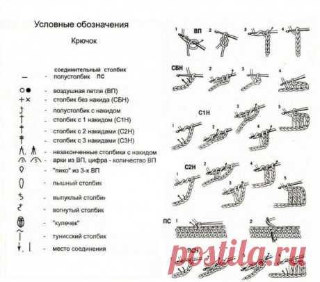 Основные виды петель https://1001uzor.com/opis_petel_crochet.html Редкие узоры