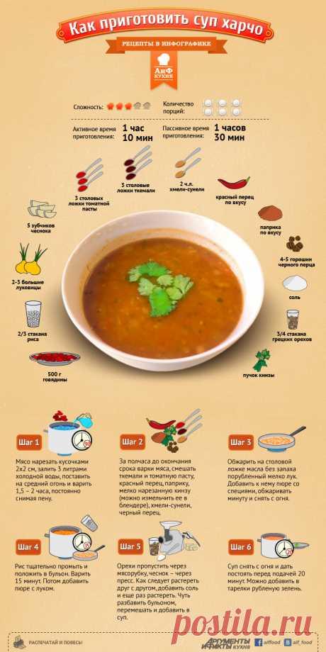 Ко дню супа — инфографика супов - Всемирно известный человек-олень