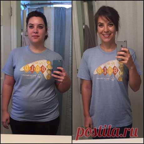 Низкоуглеводная диета для снижения веса: 8 основных правил - Интернет ежедневник - медиаплатформа МирТесен