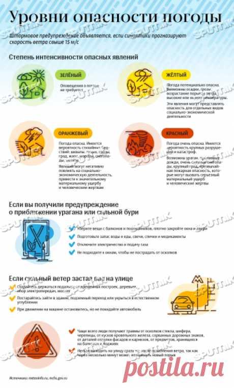 """Библиотека изображений """"РИА Новости"""" :: Галерея :: Уровни опасности погоды"""