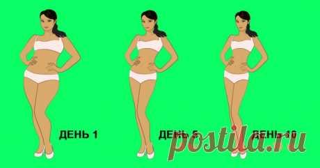 Просто невероятно! Сбросить 10 кг за 10 дней до важного события — реально - Женский Журнал