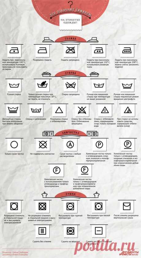 Инфографика: Как читать этикетку на одежде? - Mezon.Uz