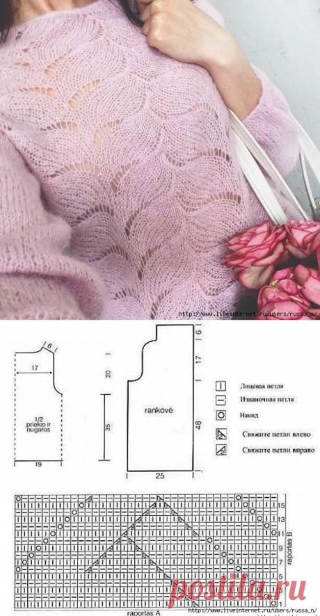Ажурный узор для вязания спицами кофточки из мохера | Ажурные Узоры