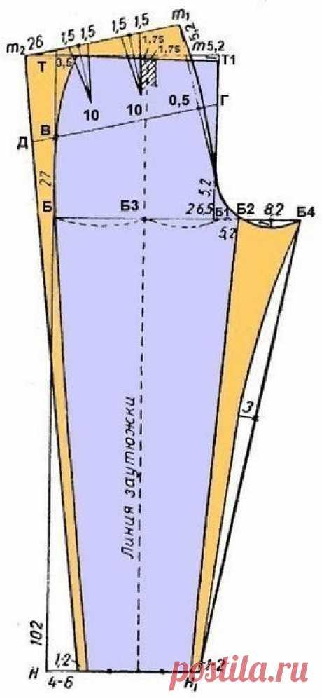 Удачная выкройка женских брюк (Шитье и крой) Удачная выкройка женских брюк Построение выкройки женских брюк отличается от выкройки мужских брюк и даже для детских брюк используется другое построение основы брюк. Например, линия талии у мужски…