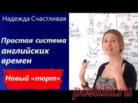 Отличные уроки английского с объяснением на русском