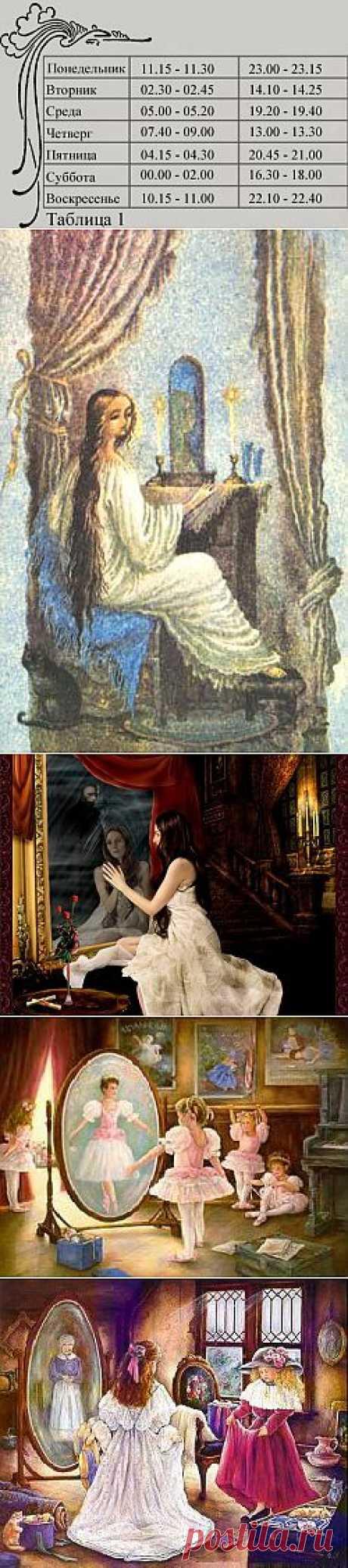 Время смотреться в зеркало. Магия зеркал.