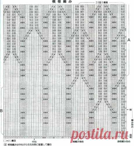 Вязаные модели на любой вкус.   Asha. Вязание и дизайн.🌶   Яндекс Дзен
