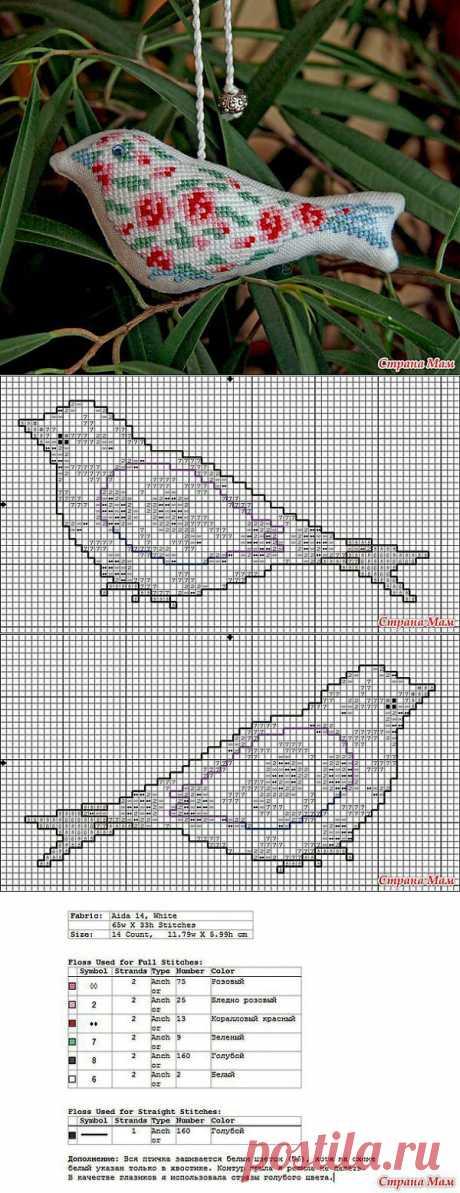 """Птичка в цветочек: Дневник группы """"Бискорню и другие """"кривульки"""""""" - Страна Мам"""
