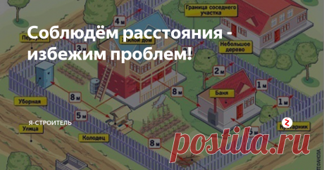 """Берём СНиП 30-02-97 и правильно """"садим"""" дом и постройки на участке."""