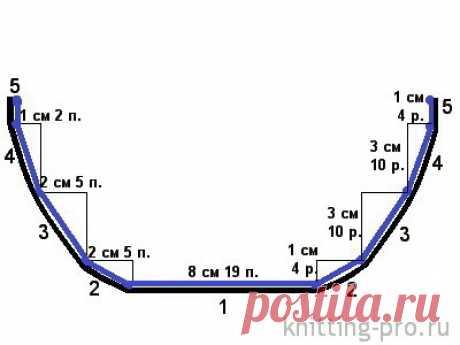 Расчет вязания участков выкройки с кривыми линиями - knitting-pro.ru - От азов к мастерству