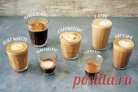 Рецепты кофе | Рецепты Джейми Оливера