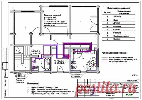 Проект отопления частного дома, пример 1417