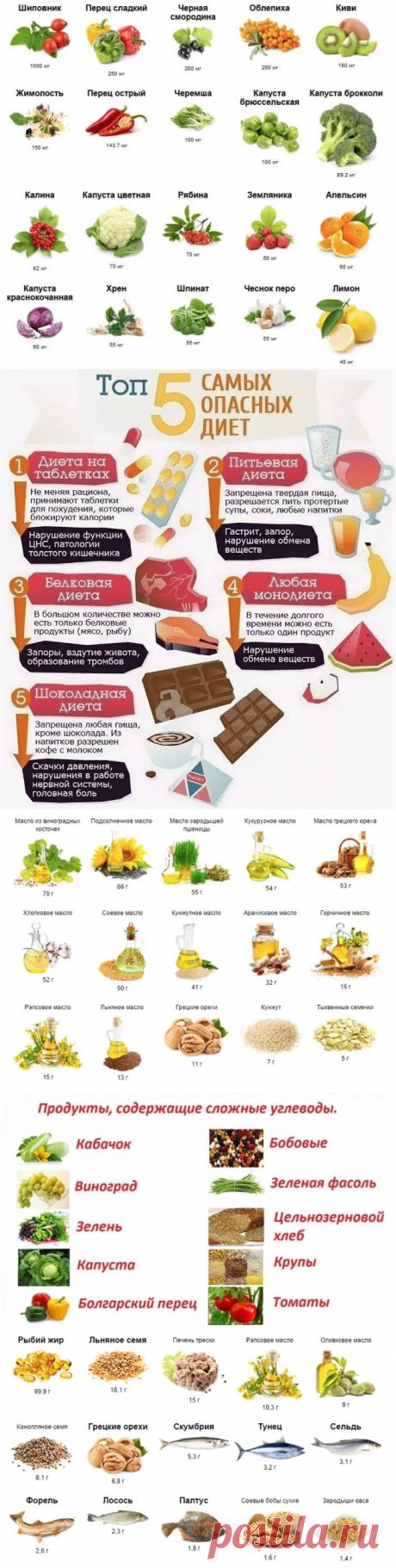 Внутренний жир: 10 способов избавления от него! | Всегда в форме!