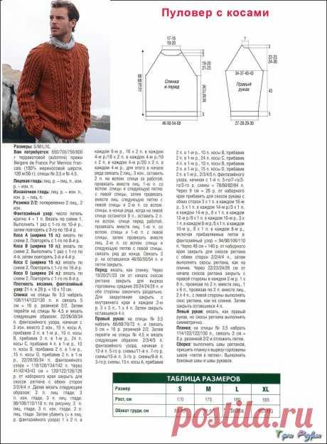МК по вязанию спицами мужского пуловера с косами с подробным описанием и схемой