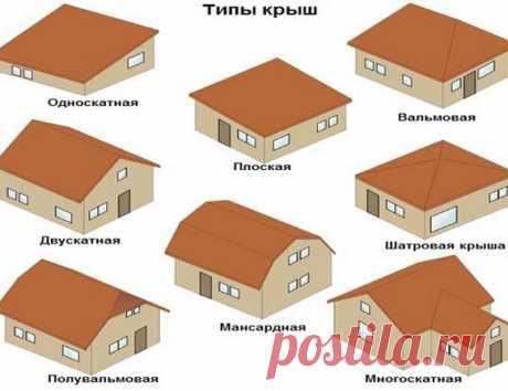 Que son los tipos del techado para el techo, las variantes de los materiales de techo, la foto detallada y el vídeo