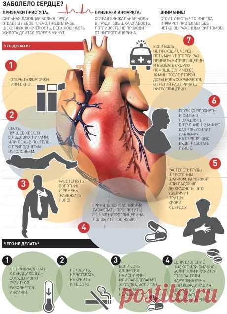 Если заболело сердце