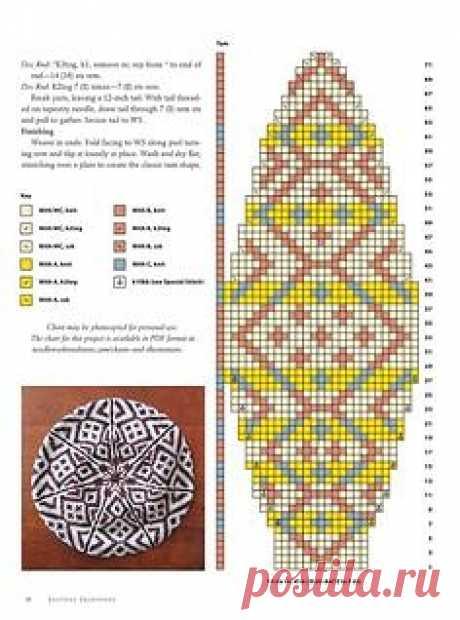 Вязанная спицами шапка берет   Цветная   Схема узора