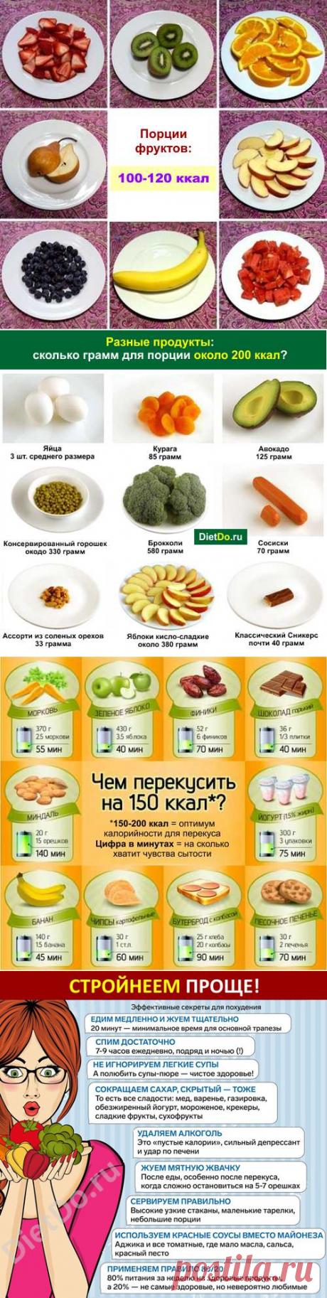 Низкокалорийные продукты для похудения: полный список
