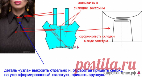 """Dress bodice pattern with a drapery \""""tie\"""" 