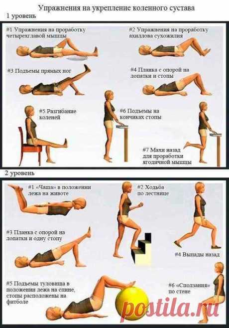 Какие упражнения лечебной гимнастики помогут при артрите | Красота в движении | Яндекс Дзен