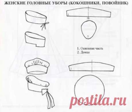 выкройка шапки повойника: 9 тыс изображений найдено в Яндекс.Картинках