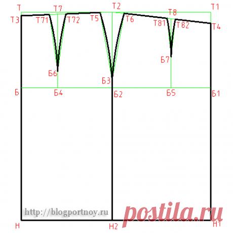 Построение выкройки основы юбки Расчет и построение выкройки основы прямой двухшовной юбки
