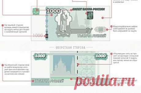 Как отличить купюры номиналом 1 и 5 тысяч рублей от подделки? Инфографика | Инфографика | Аргументы и Факты