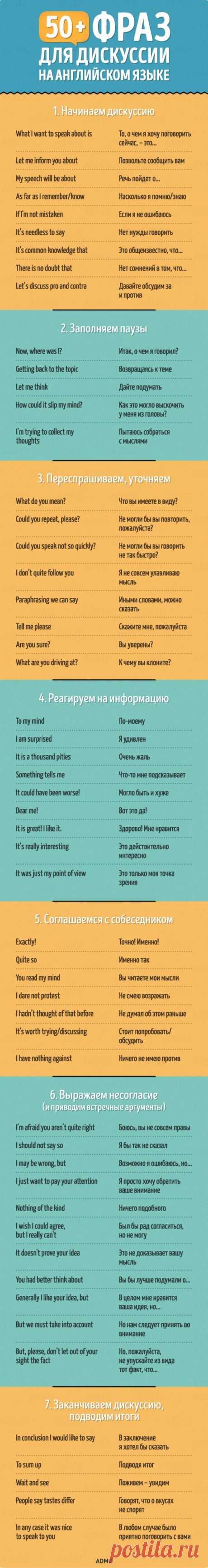 50+ английских фраз, которые помогут блестяще проявить себя в общении   KeFLine