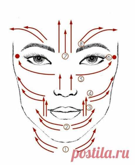 Facial massage Массажные линии