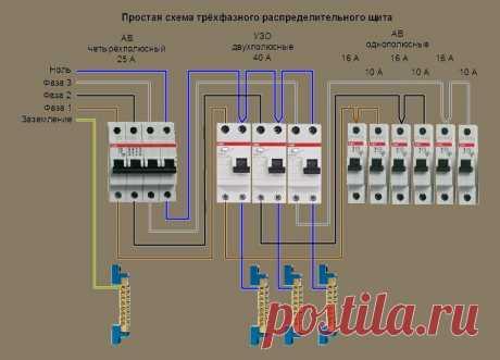 Наш дом: Электрика - собираем распределительный щит | ХозБлог | Яндекс Дзен