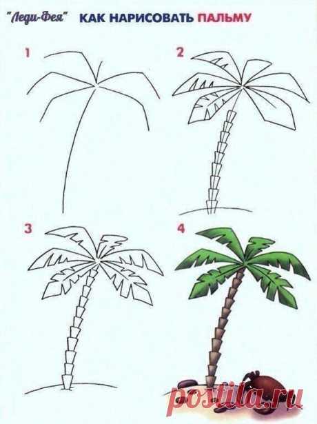 Как рисовать деревья. Уроки рисования.