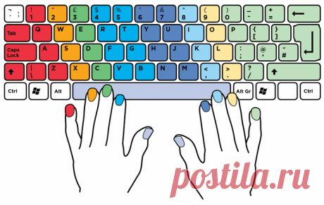 13 комбинаций клавиш, которые помогут управляться с компьютером гораздо быстрее - Женский Журнал